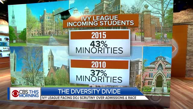 Princeton's president defends race-conscious approach to admissions CBS This Morning