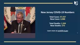 Coronavirus in New Jersey Update on April 8, 2020