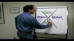 Secret Formula For Business Success