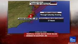 Hurricane Timing